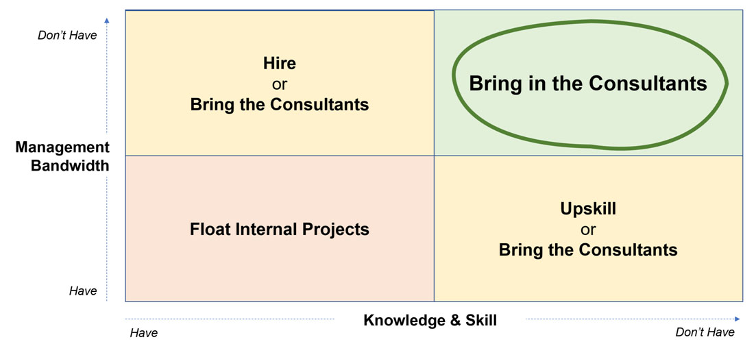 The Consulting JTBD Framework